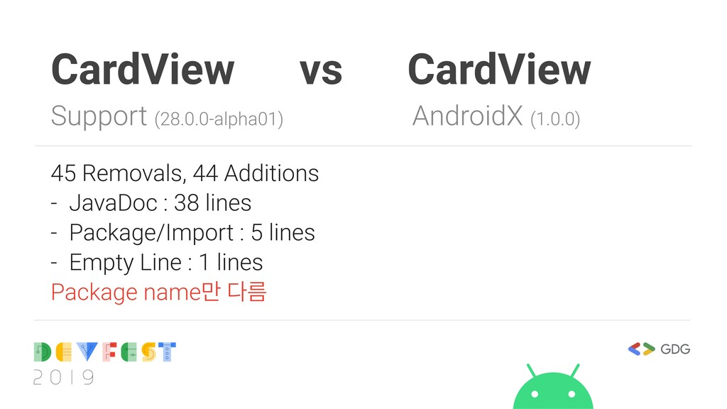 CardView vs CardView Support (28.0.0-alpha01) A...