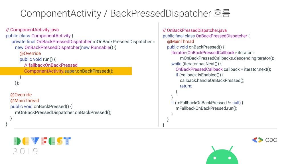 // ComponentActivity.java public class Componen...