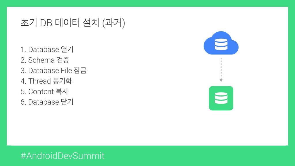 ୡӝ DB ؘఠ ࢸ (җѢ) 1. Database ৌӝ 2. Schema Ѩૐ 3...