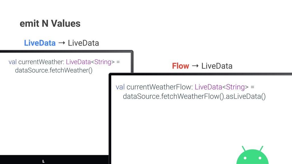 emit N Values LiveData → LiveData Flow → LiveDa...