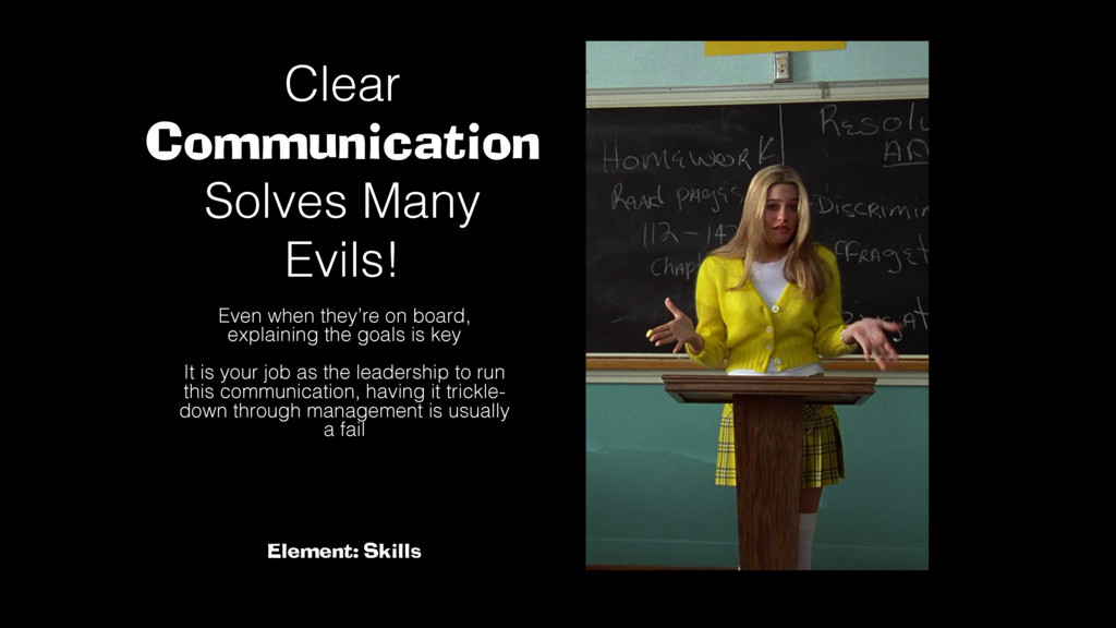 Clear Communication Solves Many Evils!! Even wh...