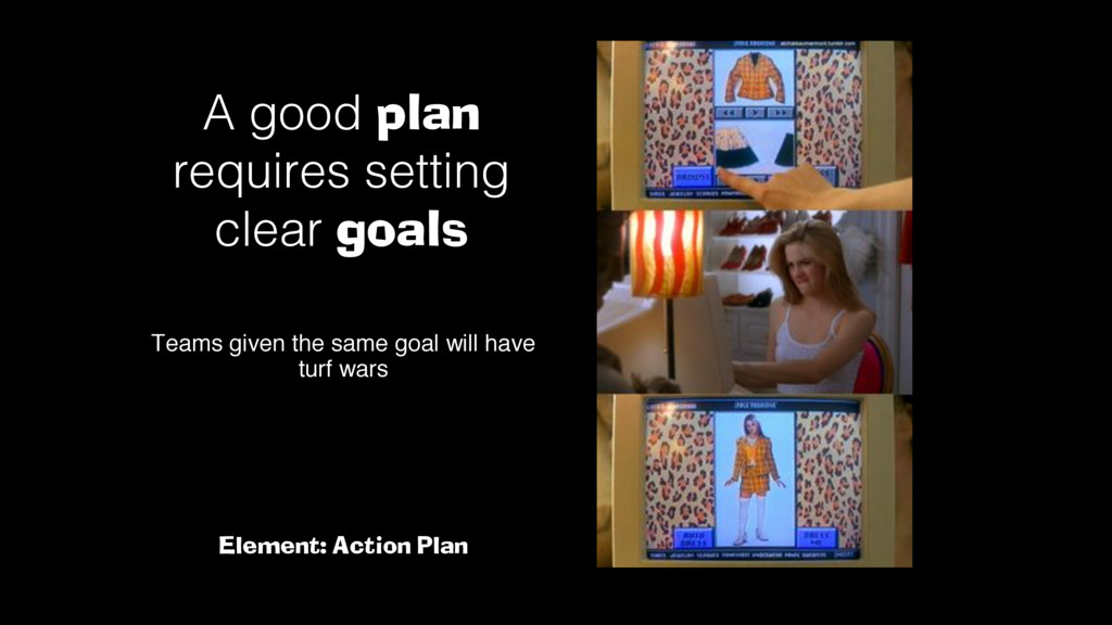 A good plan requires setting clear goals Teams ...
