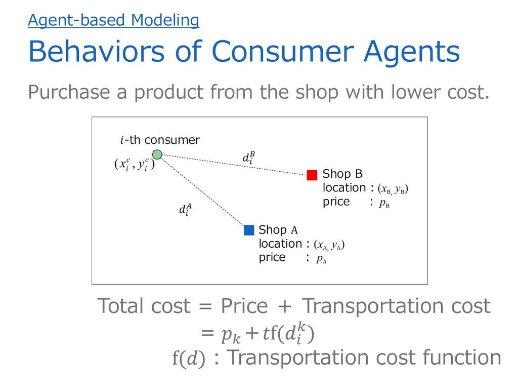 Agent-based Modeling Behaviors of Consumer Agen...
