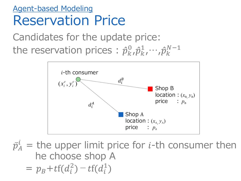 Candidates for the update price: the reservatio...