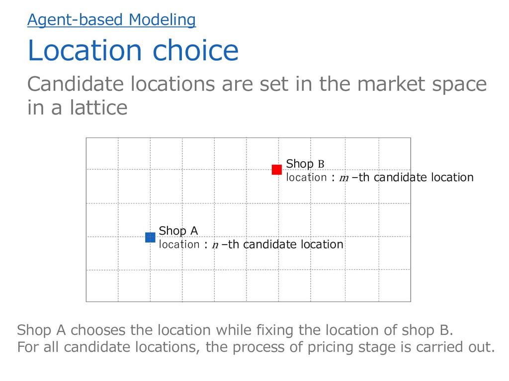 Agent-based Modeling Location choice Shop B loc...