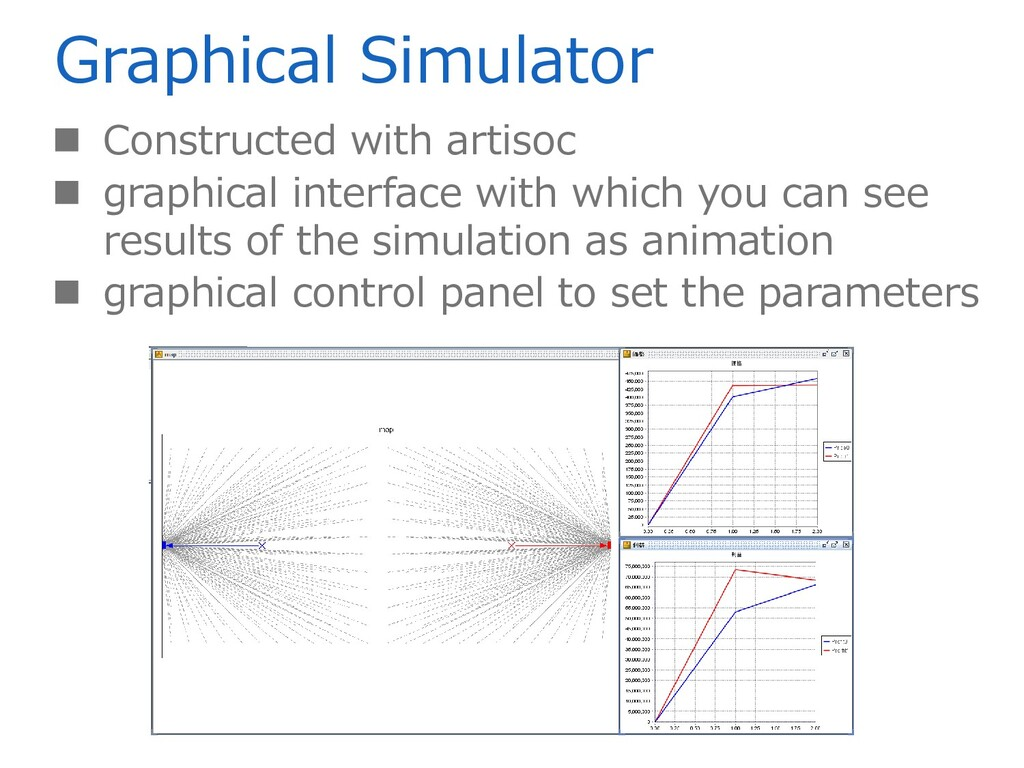 Graphical Simulator  Constructed with artisoc ...