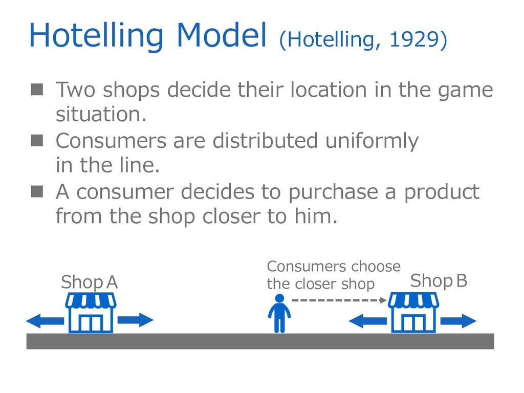 Hotelling Model (Hotelling, 1929)  Two shops d...