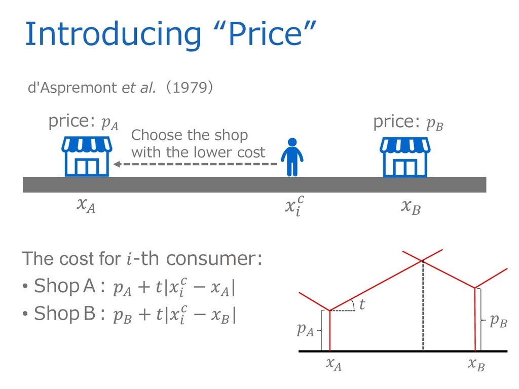 """Introducing """"Price"""" The cost for -th consumer: ..."""