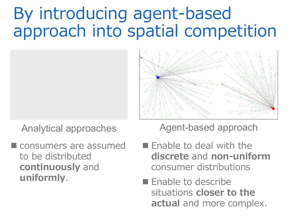 By introducing agent-based approach into spatia...