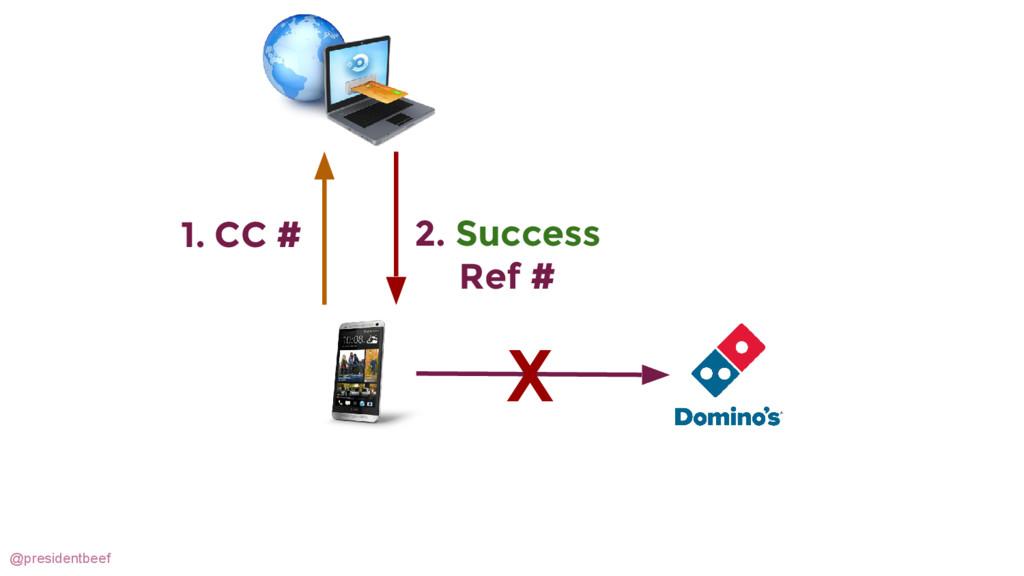 @presidentbeef 1. CC # 2. Success Ref # X