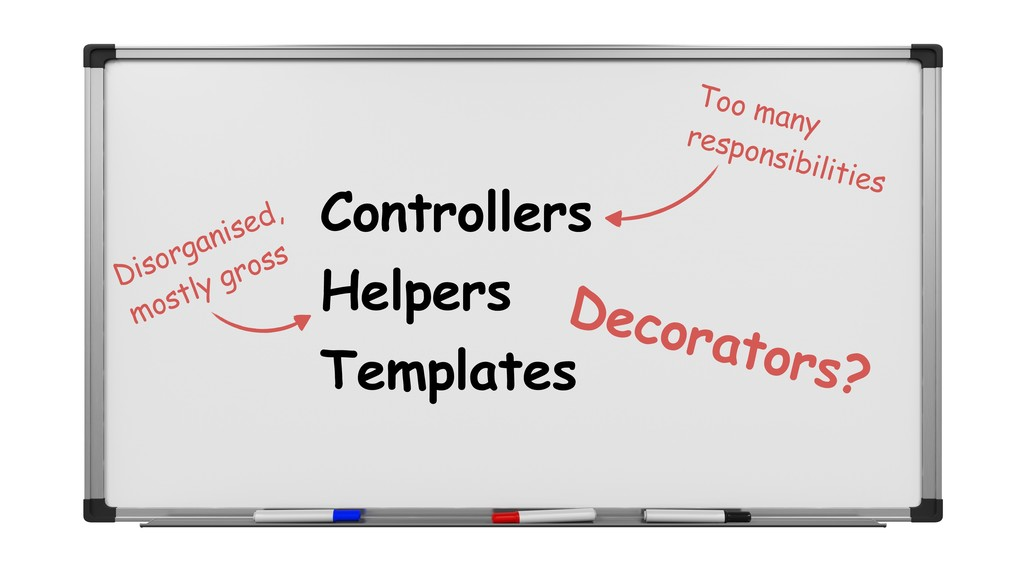 Controllers Helpers Templates Too many responsi...