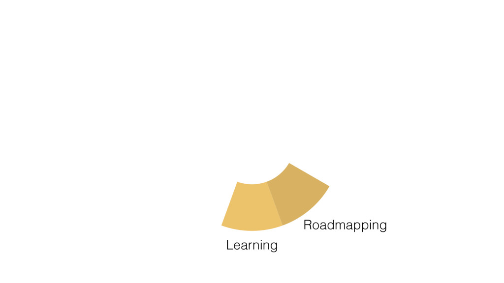 Learning Roadmapping