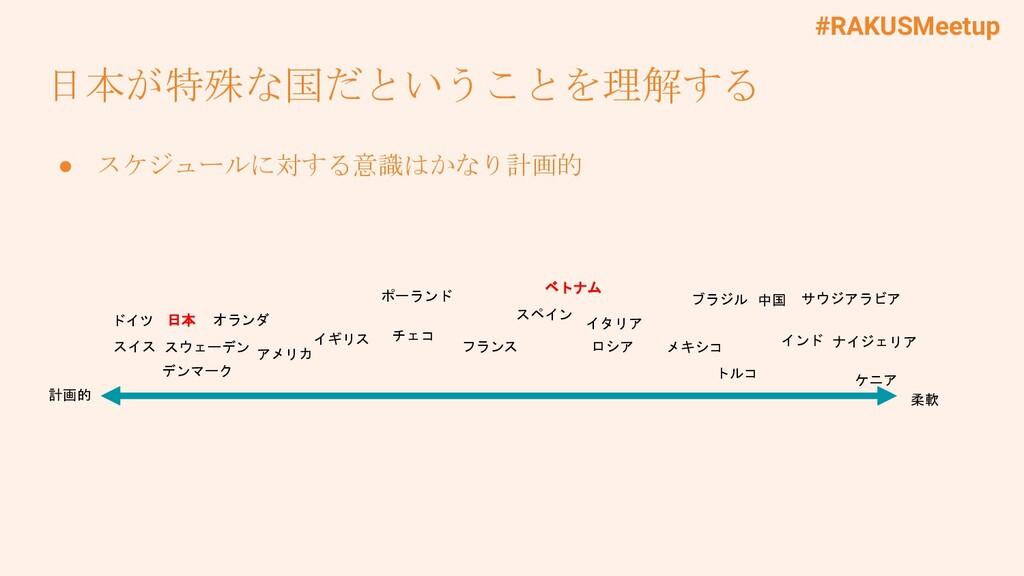 #RAKUSMeetup 日本が特殊な国だということを理解する ● スケジュールに対する意識は...