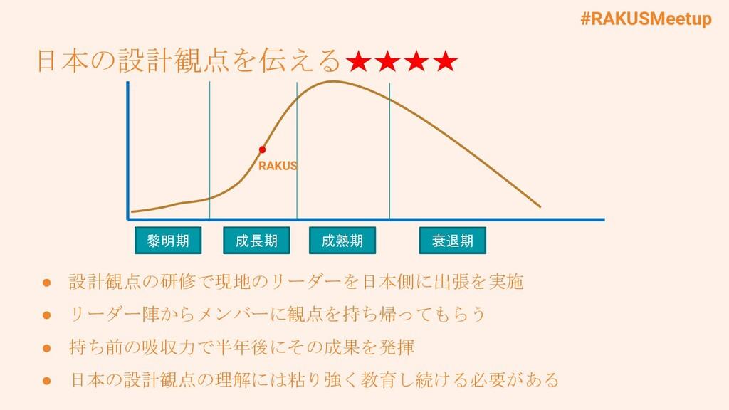 #RAKUSMeetup ● 設計観点の研修で現地のリーダーを日本側に出張を実施 ● リーダー...