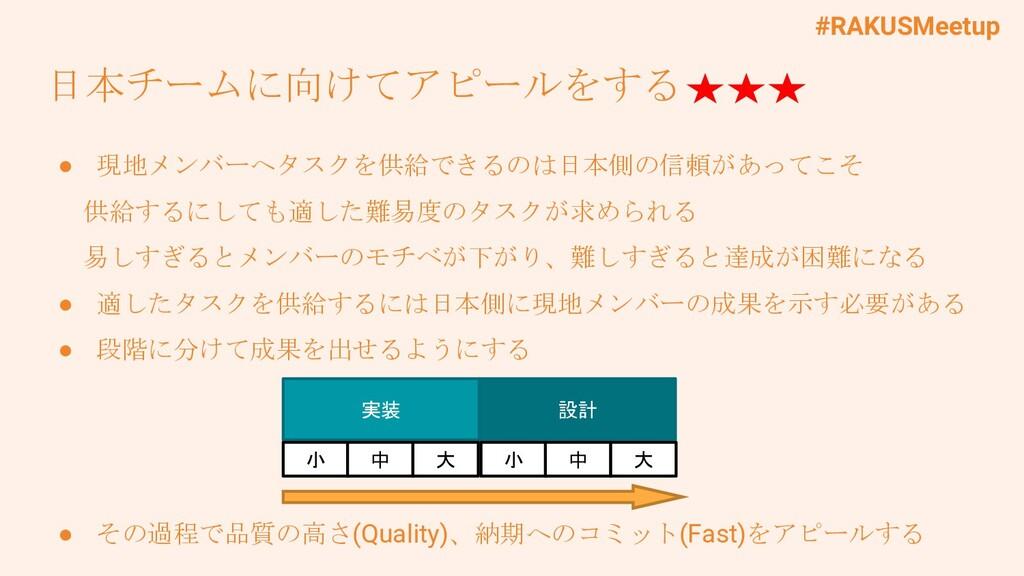 #RAKUSMeetup 日本チームに向けてアピールをする ● 現地メンバーへタスクを供給でき...