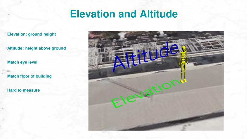 Elevation and Altitude Altitude: height above g...