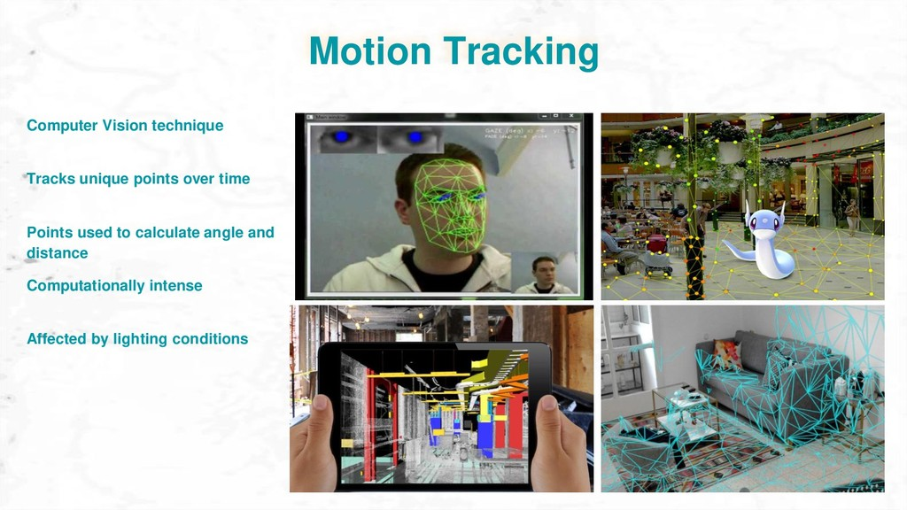 Motion Tracking Tracks unique points over time ...
