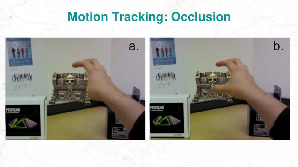 Motion Tracking: Occlusion