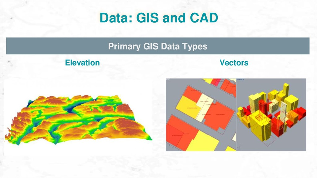 Primary GIS Data Types Elevation Vectors Data: ...