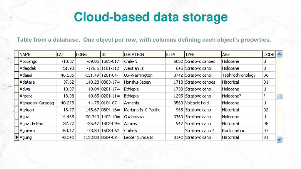 Cloud-based data storage Table from a database....