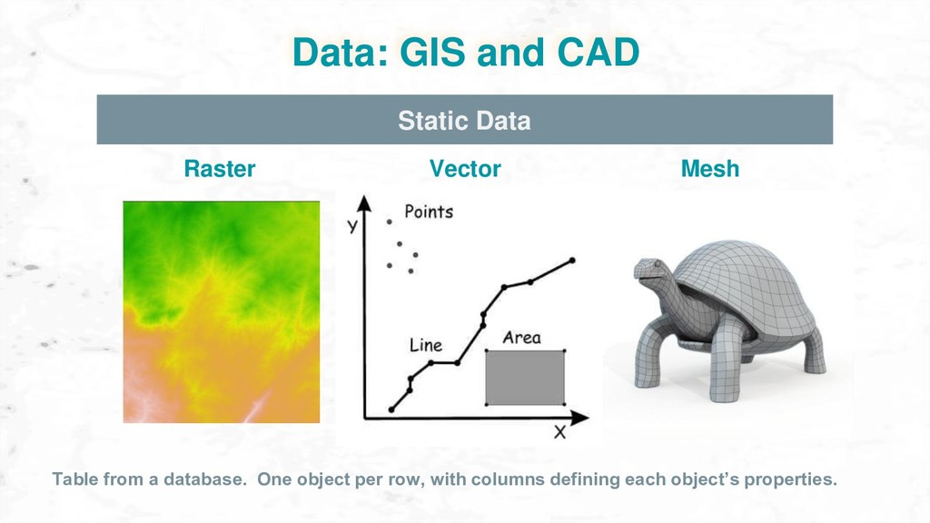 Data: GIS and CAD Static Data Raster Vector Mes...