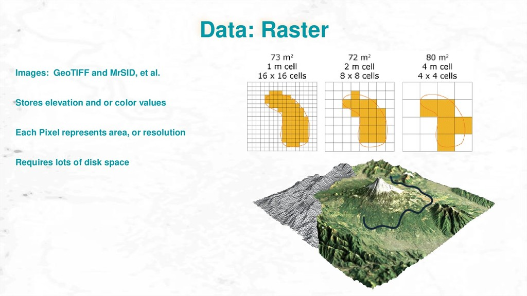 Data: Raster Stores elevation and or color valu...