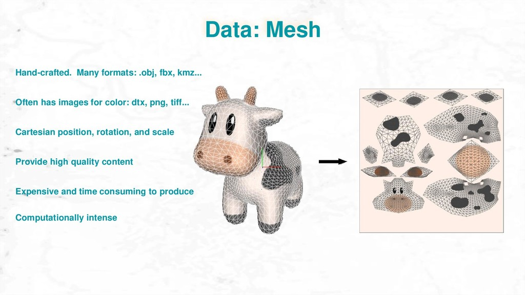 Data: Mesh Often has images for color: dtx, png...