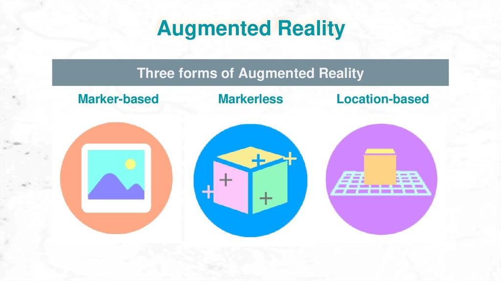 Augmented Reality Three forms of Augmented Real...