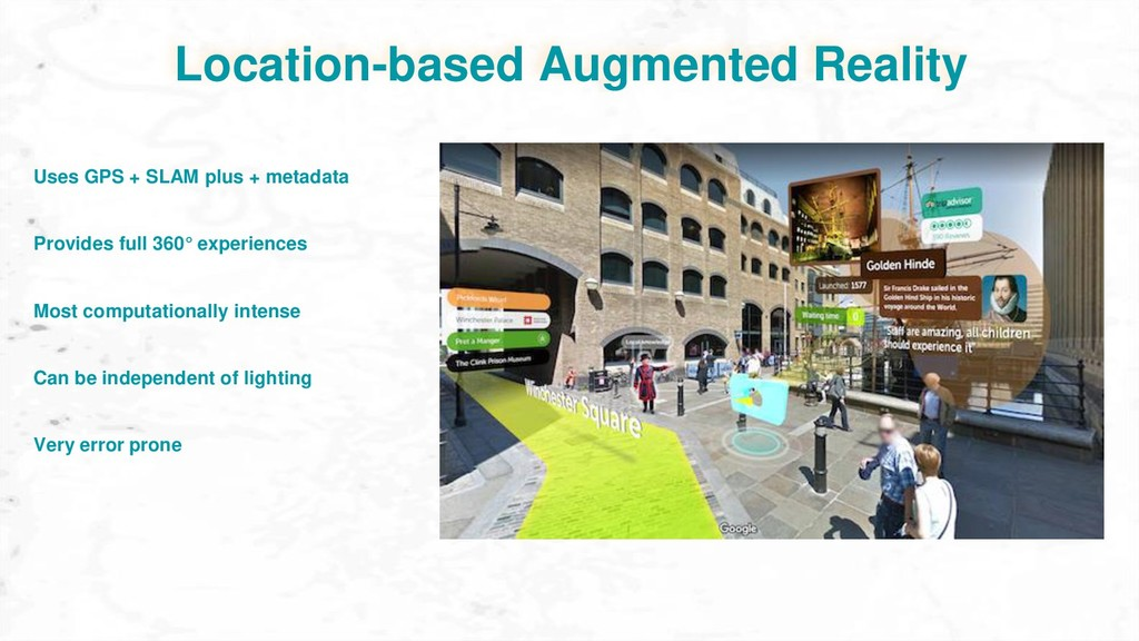 Location-based Augmented Reality Provides full ...