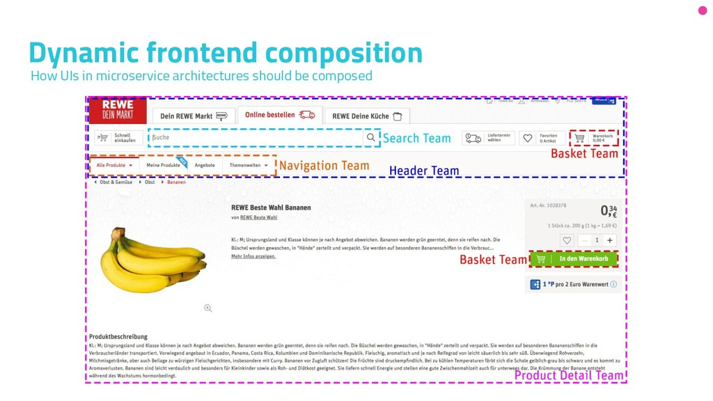 Dynamic frontend composition How UIs in microse...