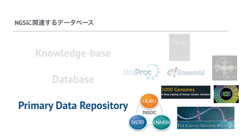 NGSʹؔ࿈͢Δσʔλϕʔε Knowledge-base Database Primary ...