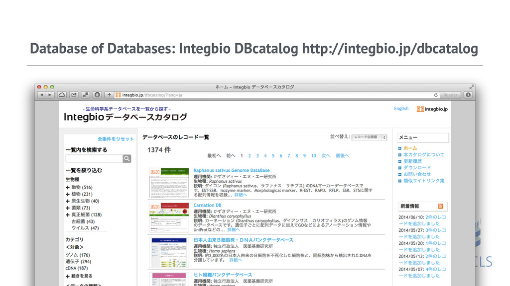 Database of Databases: Integbio DBcatalog http:...