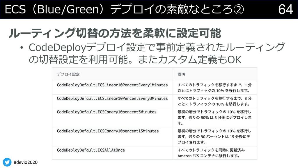 #devio2020 64 ECS(Blue/Green)デプロイの素敵なところ② ルーティン...