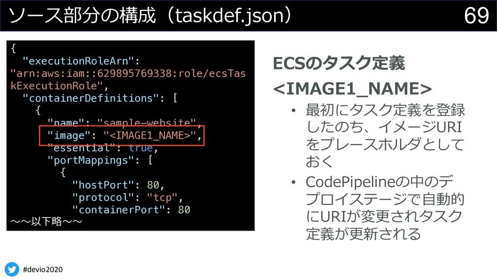 #devio2020 69 ソース部分の構成(taskdef.json) ECSのタスク定義 ...