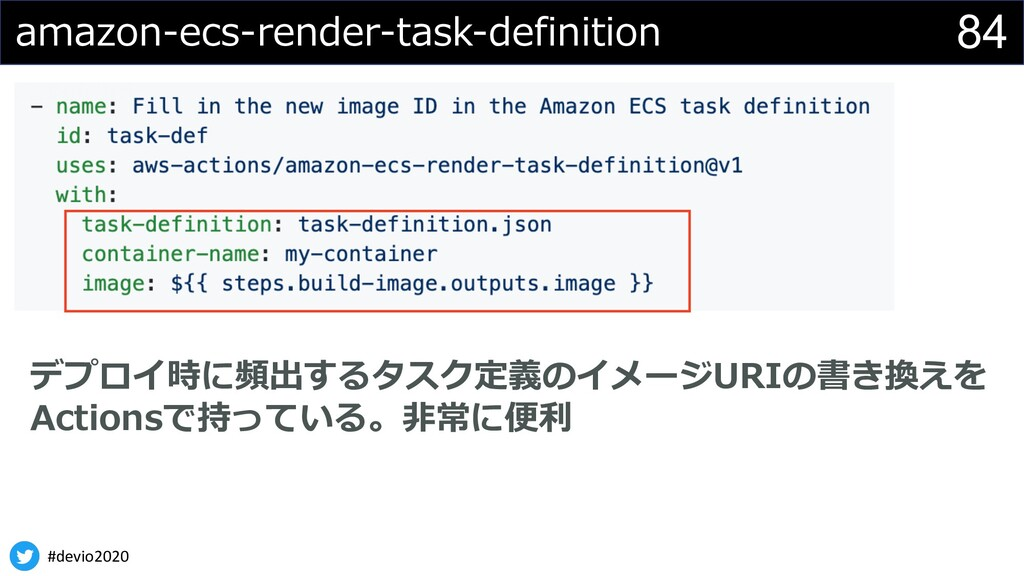 #devio2020 84 amazon-ecs-render-task-definition...