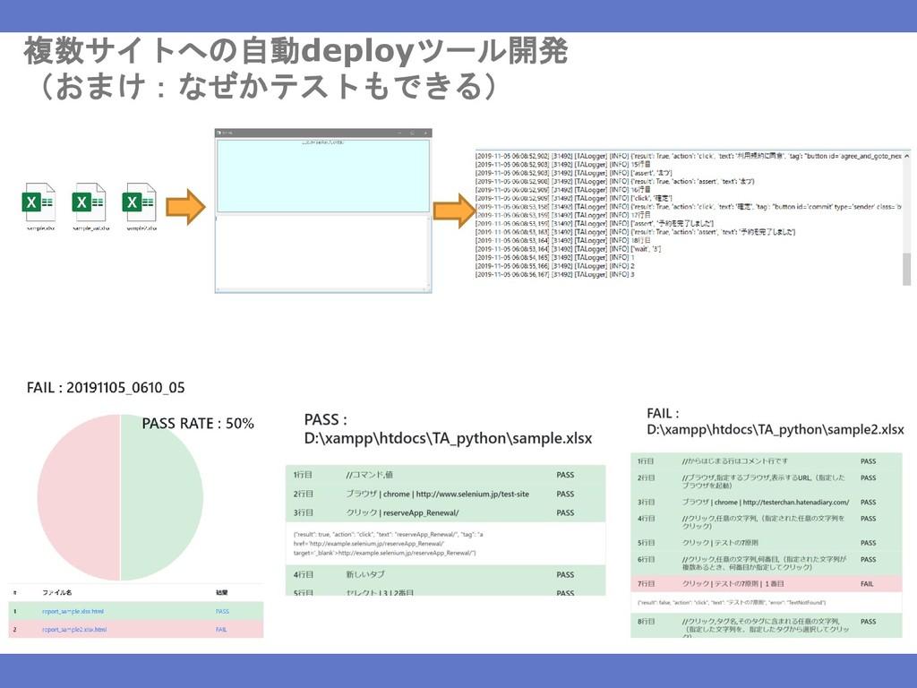 複数サイトへの自動deployツール開発 (おまけ:なぜかテストもできる)