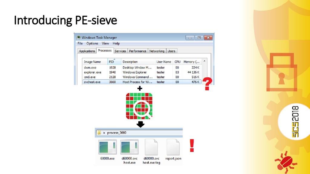 Introducing PE-sieve