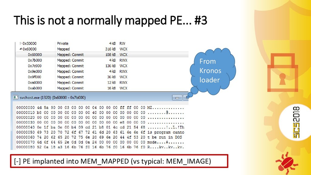This is not a normally mapped PE... #3 [-] PE i...