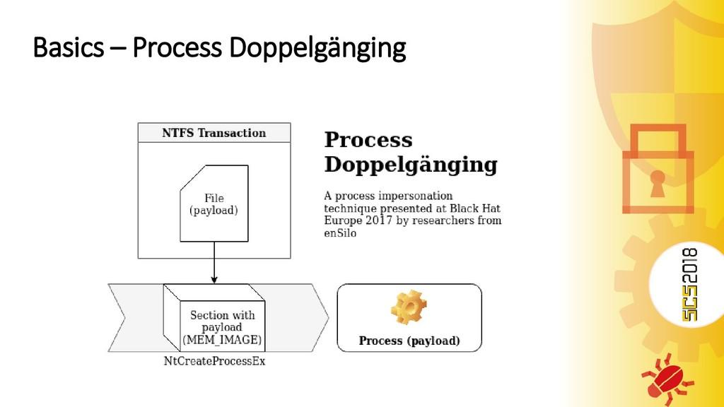 Basics – Process Doppelgänging