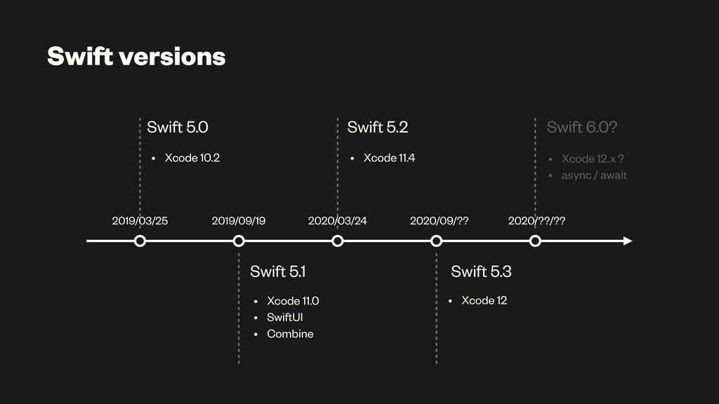 Swift versions Swift 5.0 Swift 5.1 Swift 5.2 Sw...