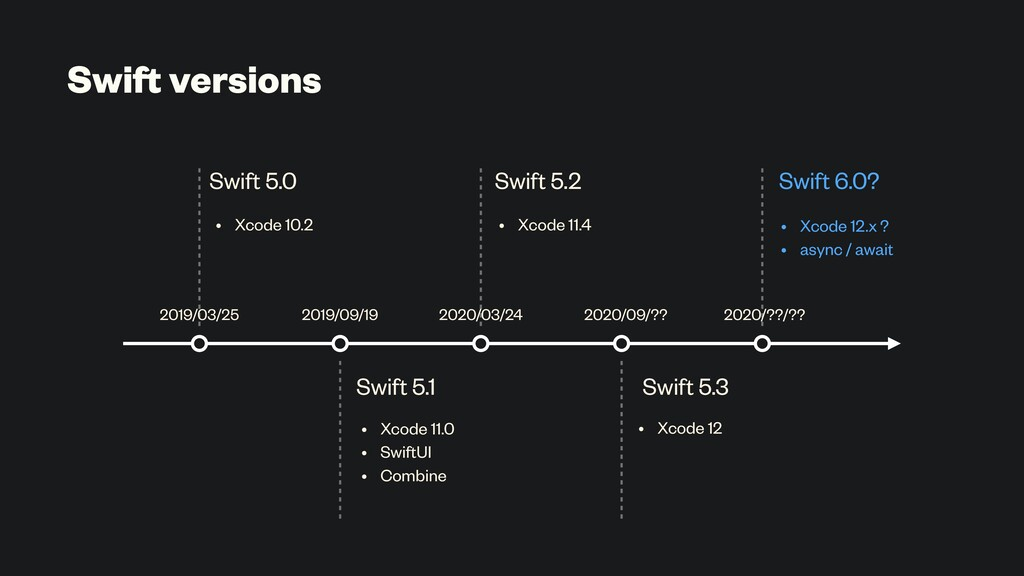 Swift versions Swift 6.0? • Xcode 12.x ? • asyn...