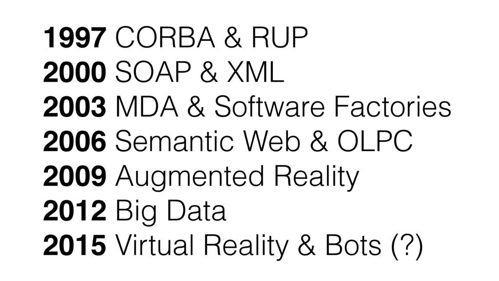 1997 CORBA & RUP 2000 SOAP & XML 2003 MDA & Sof...