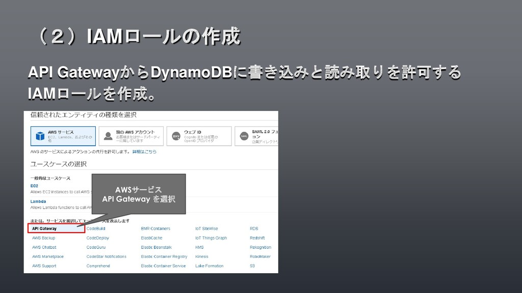 API GatewayからDynamoDBに書き込みと読み取りを許可する IAMロールを作成。...