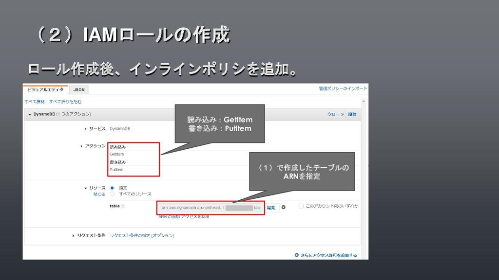ロール作成後、インラインポリシを追加。 (2)IAMロールの作成 読み込み:GetItem 書...
