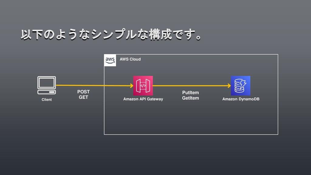 以下のようなシンプルな構成です。 Amazon API Gateway Amazon Dyna...