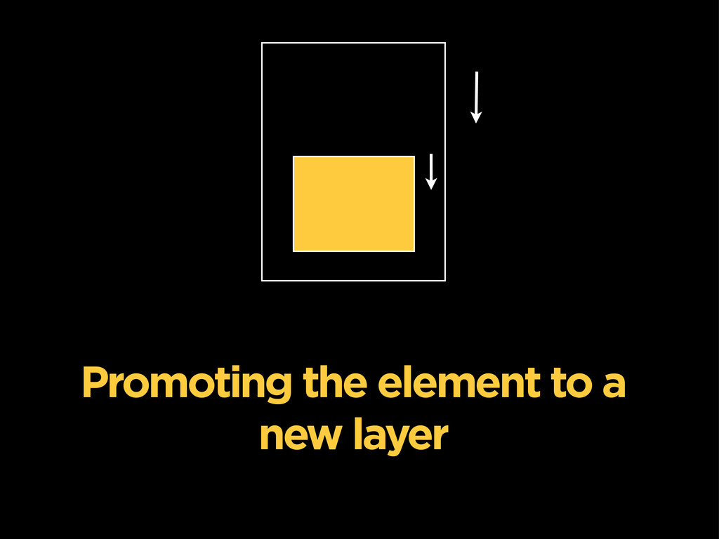 Promoting the element to a new layer