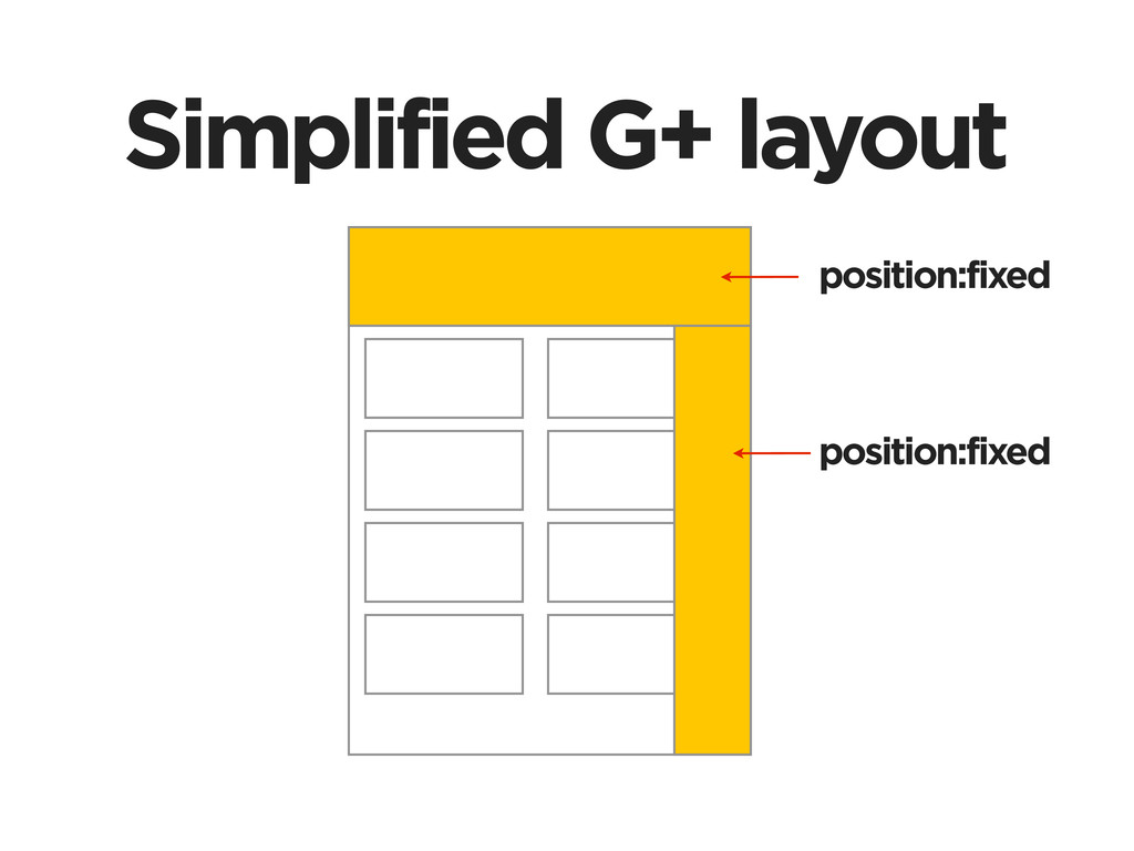 Simplified G+ layout position:fixed position:fi...