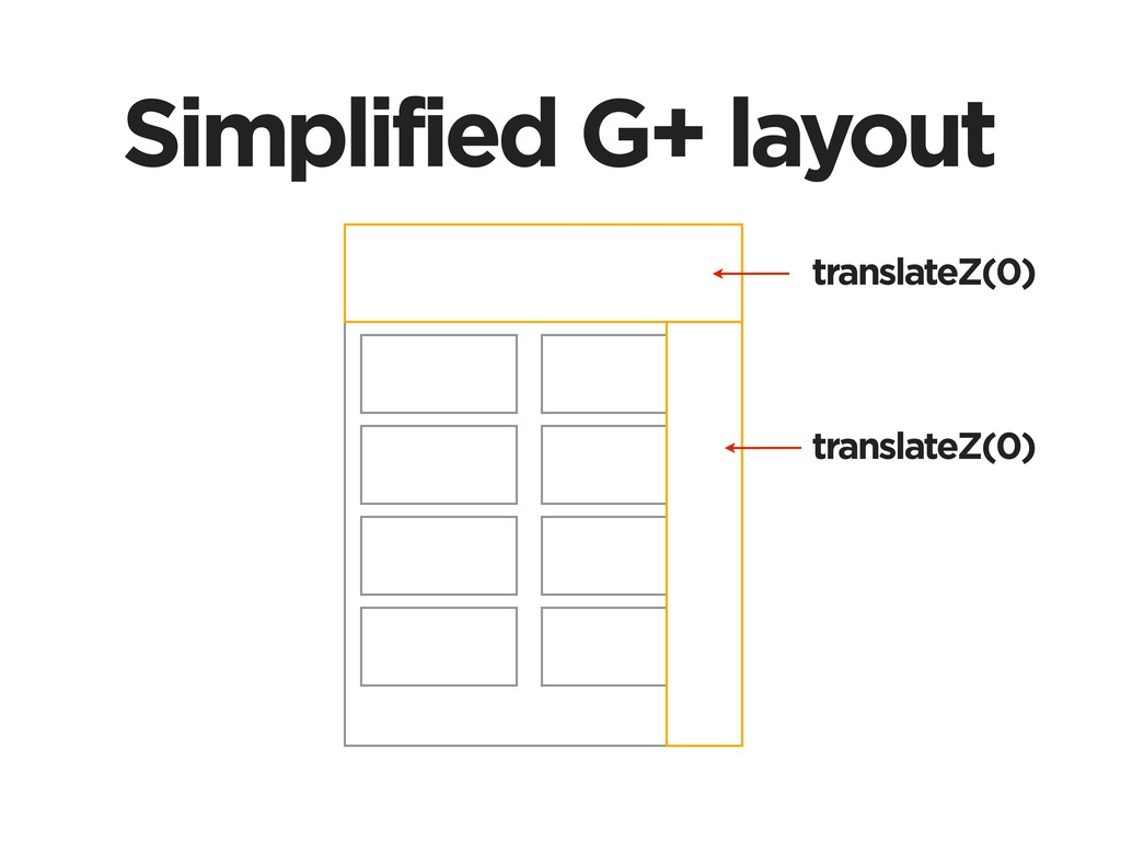 Simplified G+ layout translateZ(0) translateZ(0)