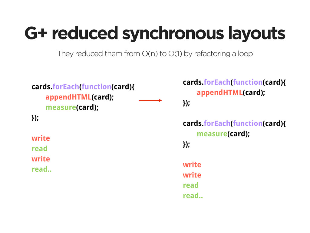 G+ reduced synchronous layouts cards.forEach(fu...