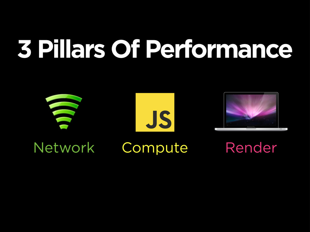Network Compute Render 3 Pillars Of Performance